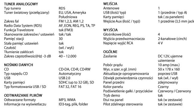 RADIO SAMOCHODOWE BLAUPUNKT PALERMO 170 AUTOSYSTEMY WEJHEROWO USB+SD+CD