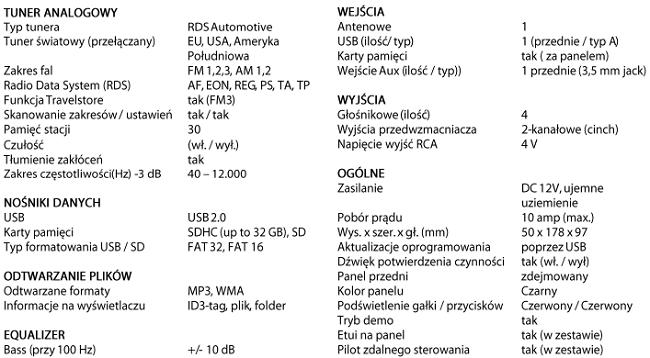 RADIO SAMOCHODOWE BLAUPUNKT PORTO 170 AUTOSYSTEMY WEJHEROWO USB+SD