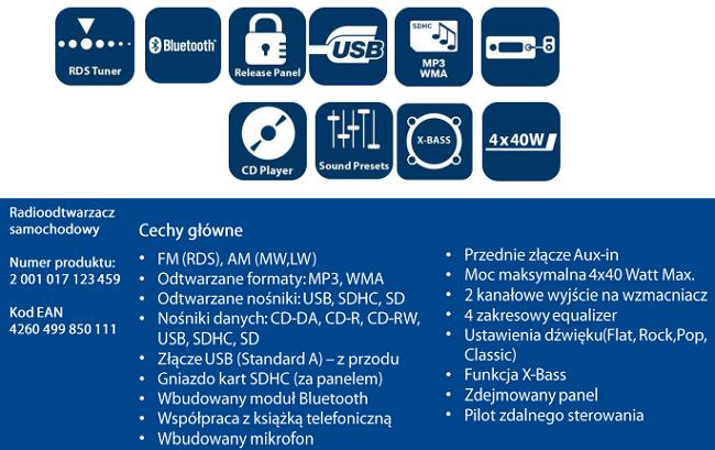 RADIO SAMOCHODOWE BLAUPUNKT CARDIFF 170BT AUTOSYSTEMY WEJHEROWO USB+SD+CD 2017